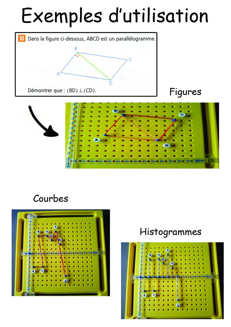 Exemples d'utilisation de la boite de géométrie maths braille