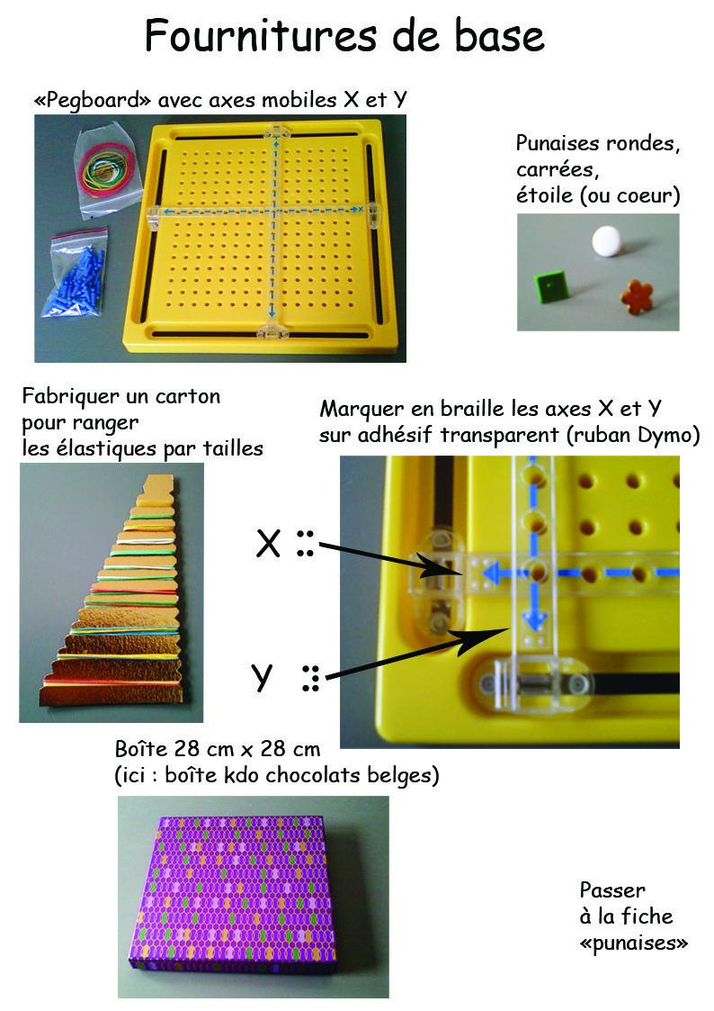 Fabrication d'une support de géométrie maths braille - étape 1