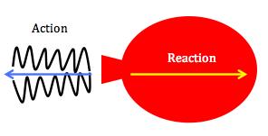 actionreaction.png